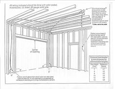 Learn how to frame a garage door opening. We offer a step