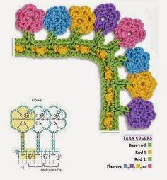 Tecendo Artes em Crochet: Barradinhos Fofinhos para Vocês!