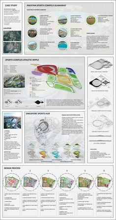 Discover recipes, home ideas, style inspiration and other ideas to try. Site Analysis Architecture, Interior Architecture Drawing, Architecture Concept Drawings, Architecture Panel, Cultural Architecture, Landscape Architecture Design, Museum Architecture, Architecture Graphics, Architecture Student
