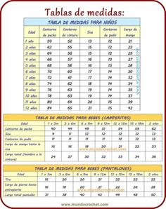 Baby/kids measurements in centimetres, in Spanishª Simone – Tabela de tamaSimple baby crochet cardigan oThis Pin was discovered by CevDiscover thousands of images about Fotka uživatele Jana Skrčená. Kids Knitting Patterns, Knitting For Kids, Sewing For Kids, Baby Sewing, Sewing Patterns, Crochet Patterns, Diy Crochet Cardigan, Knit Crochet, Crochet Gratis