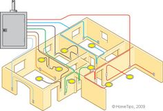 Branch Electrical Circuits & Wiring | HomeTips