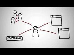 Che cos'è un MOOC? - YouTube
