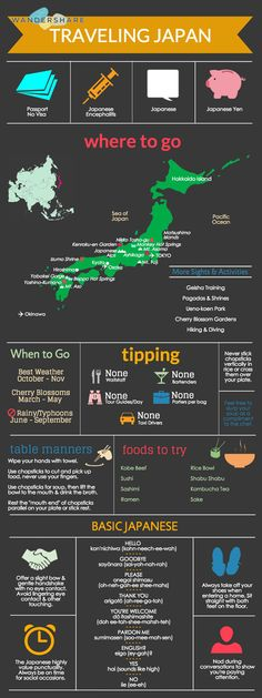 Nice infographic! #Japan #Travel Cheat Sheet