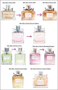 perfume and lotion organization Candy Perfume, Dior Perfume, Perfume Bottles, Miss Dior, Christian Dior, Tattoo Perfume, Ariana Grande Perfume, Beautiful Perfume, Hair Skin Nails