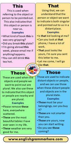 Essay Writing Skills, Book Writing Tips, English Writing Skills, Writing Words, English Lessons, Basic English Sentences, English Phrases, Learn English Words, English Language