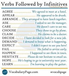 Verbs followed by INFINITIVES #learnenglish
