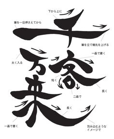 Calligraphy Letters Alphabet, Calligraphy Fonts, Chinese Branding, Typography Logo, Lettering, Cis, Chinese Brush, New Year Greeting Cards, Japanese Calligraphy