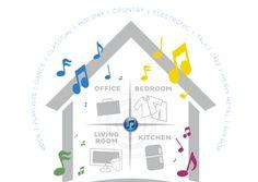 Stream Wireless Home Audio System