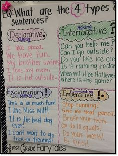 Anchor chart punctuation and types of sentences anchor charts first grade fairytales 4 types of sentences mummy style freebie ccuart Image collections