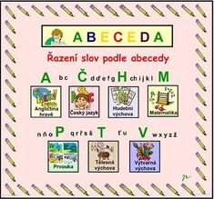 ABECEDA :: Béčko-Tc Štístkové Frame, Home Decor, Picture Frame, Decoration Home, Room Decor, Frames, Home Interior Design, Home Decoration, Interior Design