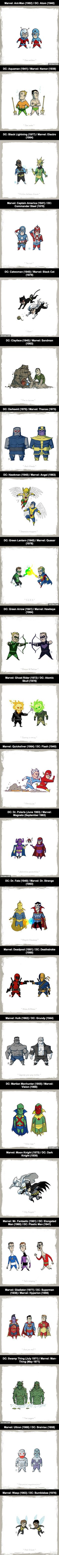 Marvel and DC comparisons