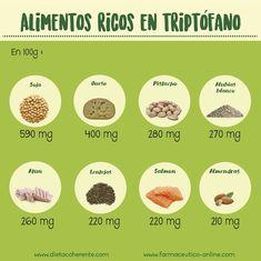Alimentos ricos en triptófano. Alimentos ricos en serotonina