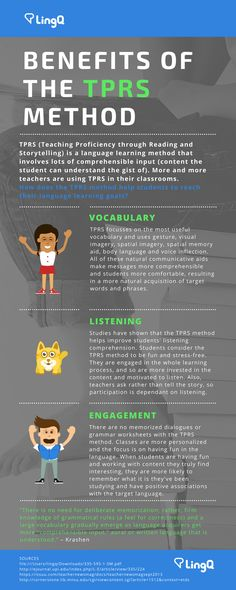 What does TPRS stand for and how can it help students master their target language? Check out this handy infographic for answers! Learning Methods, Learning Goals, Spanish Classroom, Vocabulary, Storytelling, Benefit, Infographic, Language, Teacher