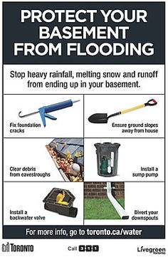 Reduce your Risk of Basement Flooding: General Information - Basement Flooding - Stormwater Management | City of Toronto