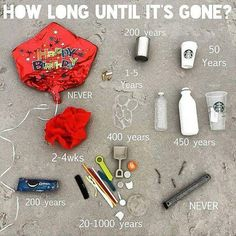 This picture really tells the story of material breakdown. www.earthlypassion.com  Greenpeace Australia Pacific: This is worth remembering when we chuck things in our shopping basket.  Image: via Surfers Against Sewage