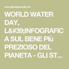 WORLD WATER DAY, L'INFOGRAFICA SUL BENE PIù PREZIOSO DEL PIANETA - GLI STATI GENERALI