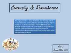 History Units - AC UNITS Primary History, National Symbols, Ac Units, Places Around The World, Australia, The Unit, Community, Student, Teaching