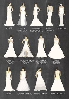 Wedding Dresses Types Which Will Never Go Out Of Style