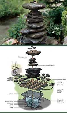 How to Make a Garden Fountain Out of, Well, Anything You Want by Thisoldhouse.com
