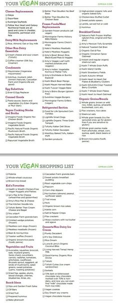 Grocery List Planning Pad, 6\