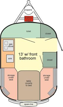 floor plan 13layout2 small scamp - Small Camper Trailer 2