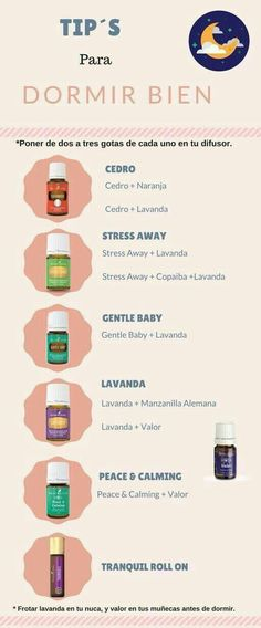 Vetiver Young Living, Young Living Diffuser, Young Living Thieves, Young Living Oils, Young Essential Oils, Essential Oil Blends, Melaleuca, White Angelica Young Living, Roller Bottle Recipes