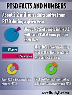 PTSD Facts and Numbers - www.healthyplace.com/anxiety-panic/ptsd/what-is-post-traumatic-stress-disorder-ptsd/ - #PTSD #Anxiety #HealthyPlace