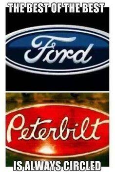 I really prefer this color scheme for this %%KEYWORD%% Chevy Memes, Ford Memes, Truck Memes, Car Jokes, Funny Car Memes, Truck Humor, Hilarious, Show Trucks, Big Trucks
