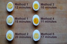 Hard boiling eggs can be tough. Here are tips to boil & peel the perfect egg