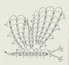 """Farfalle all'uncinetto con schema…. Bellissime e delicate queste farfalle dai colori tenui, in questa lavorazione all'uncinetto ideali per tante realizzazioni Shabby ma non solo. Tutte fornite di schema, pronte da incorniciare o da lasciare sospese per aria per mezzo di sottilissimi e invisibili fili e trasparenti, per creare nelle nostre case uno spazio """"fatato"""" dai ... Leggi ancora Crochet Motifs, Thread Crochet, Filet Crochet, Irish Crochet, Crochet Doilies, Crochet Lace, Crochet Patterns, Crochet Butterfly Pattern, Bruges Lace"""