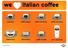 We Love Italian Coffe | Visit our new infographic gallery at http://visualoop