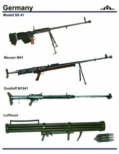Military Weapons, Military Art, Military History, Ww2 Weapons, Concept Weapons, Hunting Rifles, Cool Guns, Guns And Ammo, Panzer