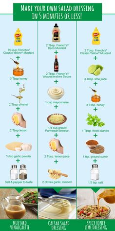 Why get store bought salad dressing when you can make your own dressing in 5 minutes or less? Try one or all three of these!