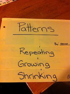 Thinking of Teaching: Patterns Flipbook (foldable) Math Teacher, Math Classroom, Teaching Math, Teaching Ideas, Teacher Stuff, Classroom Ideas, Maths, Fourth Grade Math, Third Grade Math