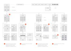 Emd_flowcharts_example