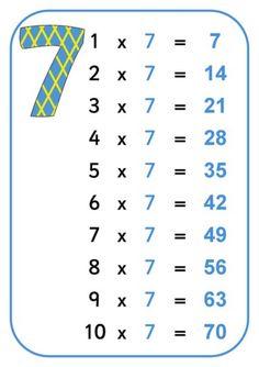 Tablice edukacyjne do druku: Tabliczka mnożenia Math Sheets, Times Tables, Math Multiplication, Math For Kids, Home Schooling, Letter Writing, Sensory Play, Teaching Math, Letters