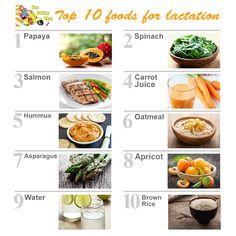 Best diet for lactating moms.