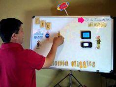 Niveles de implantación de un modelo Flipped, learning, classroom o blended learning - YouTube