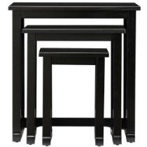 Black nest table image collections table decoration ideas watchthetrailerfo aville black acrylic nesting tables set of 3 httpsquidoo aville black acrylic nesting tables set of watchthetrailerfo