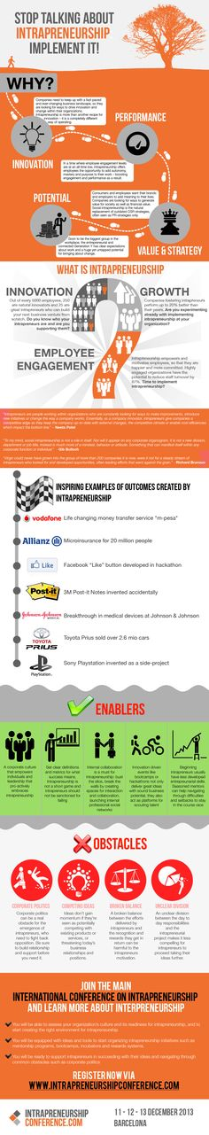 All you needed to know about #Intrapreneurship in one infographic cc @jean-yves @Annis McKee