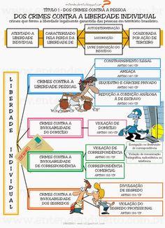 CRIMES CONTRA A LIBERDADE INDIVIDUAL entendeudireito.blogspot.com.br