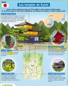 Vols pas chers vers Japon. Temples, Religious Studies, French Language Learning, Flash Photography, Nihon, Learn French, Taking Pictures, Japanese Art, Tourism