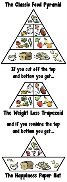 The weight loss trapezoid - and the paper hat of happiness hahaha (and a bunch of other random funnies)