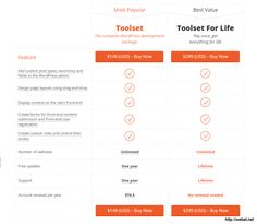 https://webat.net/wp-types-toolset-review-and-discount-coupon-code/ wptypes wp types wptypes coupon