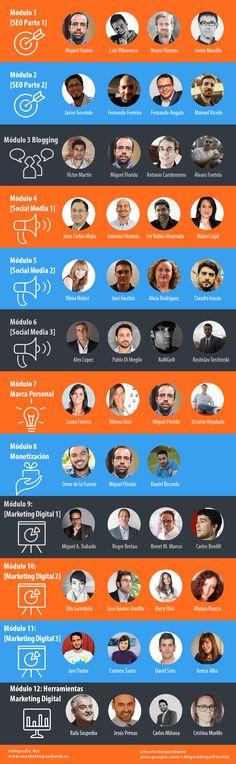 curso de marketing digital gratuito online 365 mkt
