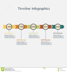 timeline infographics - Bing images