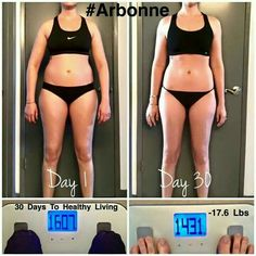 7 day weight lose plan photo 8