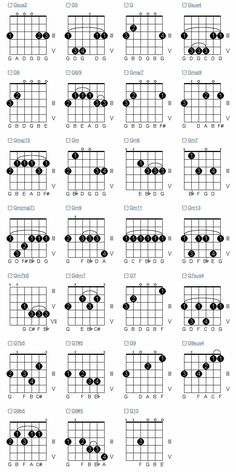There are only 3 essential elements on how to learn to strum your way through guitar lessons. First, purchase your own guitar. Guitar Chords And Scales, Jazz Guitar Lessons, Music Theory Guitar, Guitar Chords Beginner, Guitar Chords For Songs, Music Chords, Guitar Sheet Music, Guitar Chord Progressions, Guitar Chord Chart