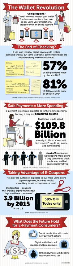 The Wallet Revolution [Infographic]