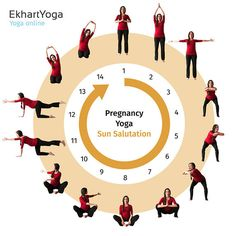 Pregnancy Yoga Sun Salutation Ekhart Yoga. Follow a whole online program of prenatal yoga classes